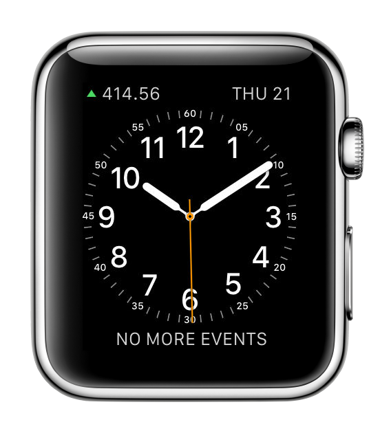 Bitcoin notifications for Apple Watch