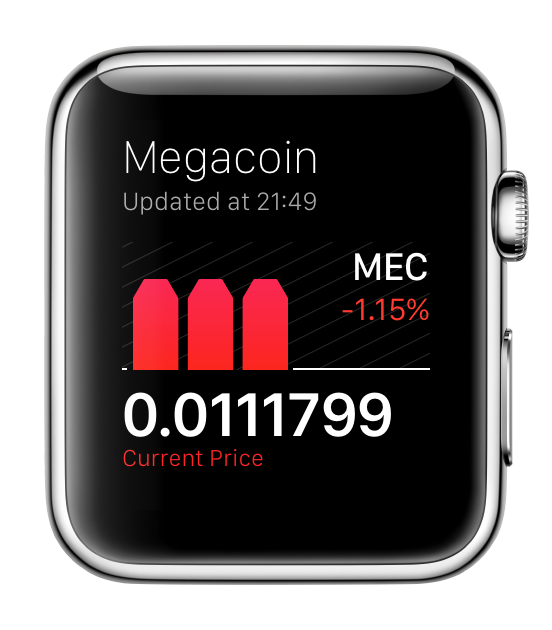 Megacoin for Apple Watch